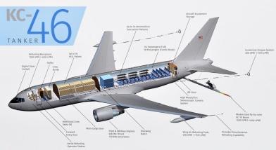 DSC_0066 Boeing KC-46A Pegasus USAF © Hubert Kreutzer