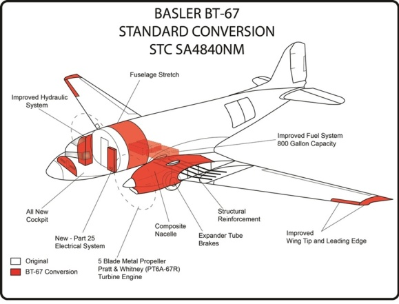 Basler BT-67 conversion